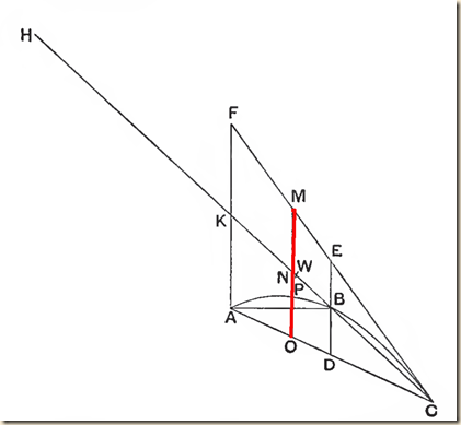 Archimedes.Method.P1.2.2.g