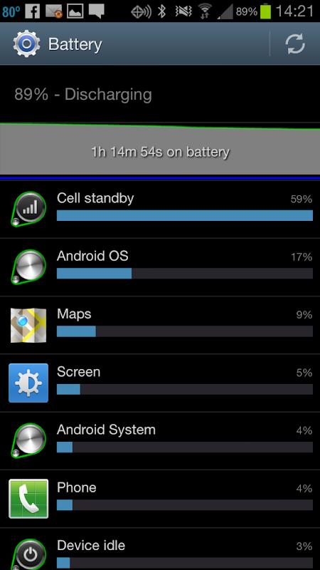 Battery drain due to bad cell reception