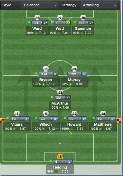 4-1-2-3 tactics in FM 13