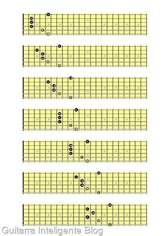 Campo harmonico modelo de G