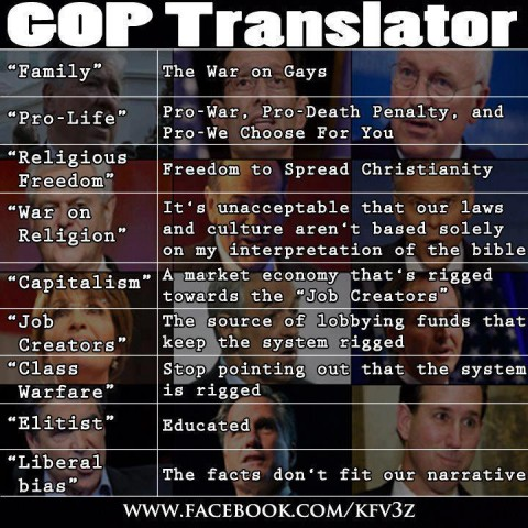 GOP Translator