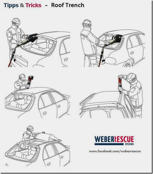 Weber_Rescue_Vehcile_Extrication_Rescue_Tips_Roof_Trench