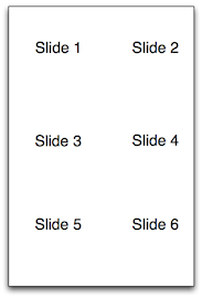Slides in the correct order