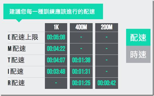 螢幕截圖 2014-09-13 14.14.44