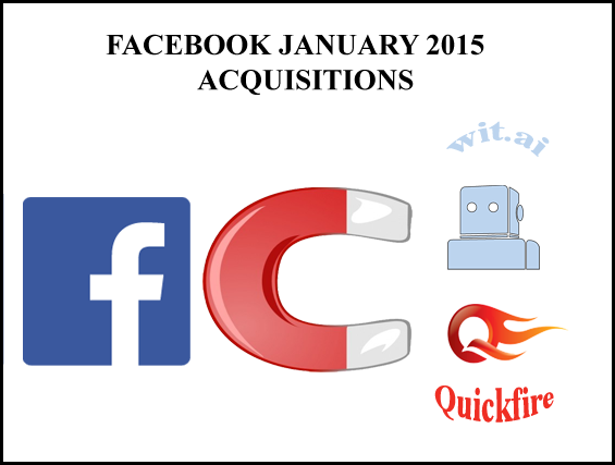 facebook-2015-acquisitions