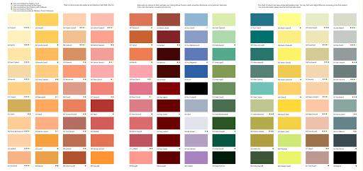 Cartas de colores de pintura tropical imagui for Gama de pinturas para interiores