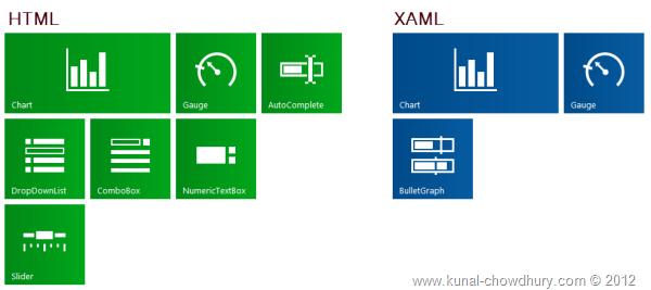 RadControls for Windows 8 Metro
