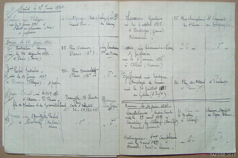 A la mairie, en juin 1940, on recense les réfugiés : origine, hébergement. Parmi eux des Juifs polonais et russes