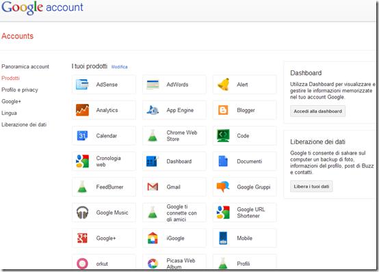 Google I tuoi prodotti