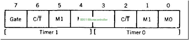 Pages-from-Hardware---The-8051-Microcontroller-Architecture,-Programming-and-Applications-1991_Page_19_03