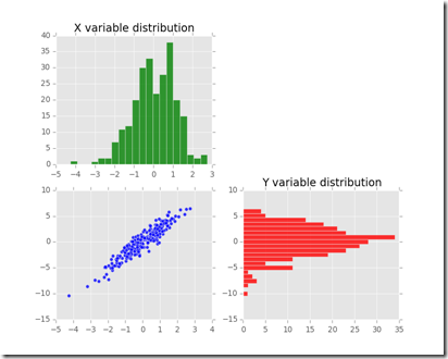 porability_distribution
