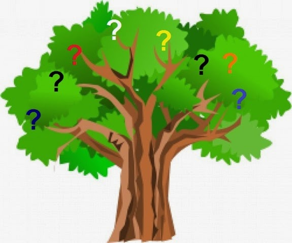 Green tree with question marks