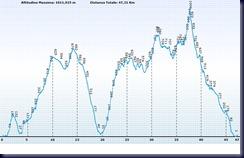 Altitude_Graph