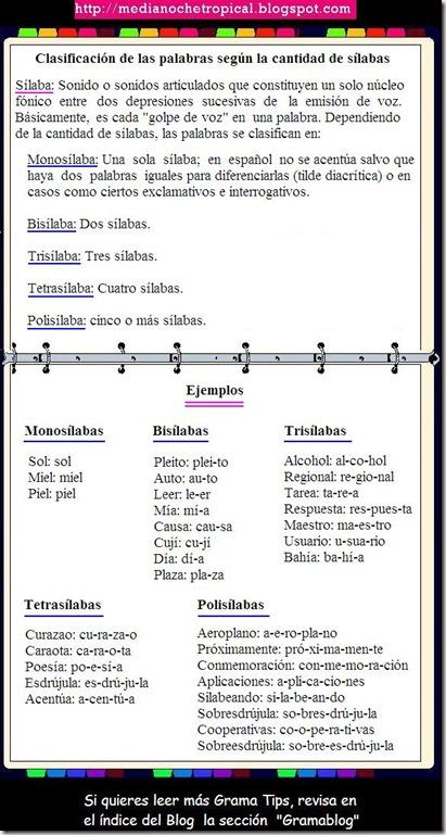 Clasificación de las palabras según la cantidad de sílabas