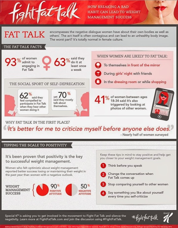 fightfattalk