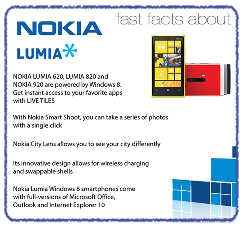 nokia fast facts