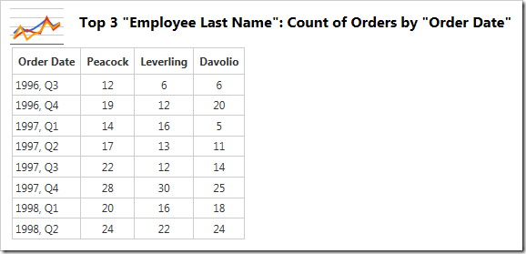 The multiple columns are visible in the data .