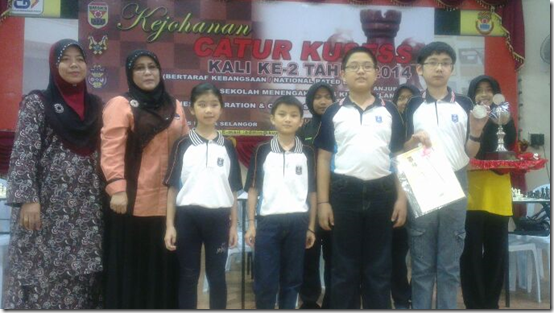 Naib Johan Rendah – Pasukan SK Rendah Kwang Hwa Penang