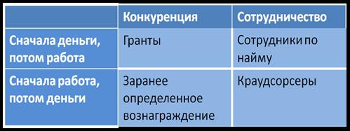Таблица в 12й раздел