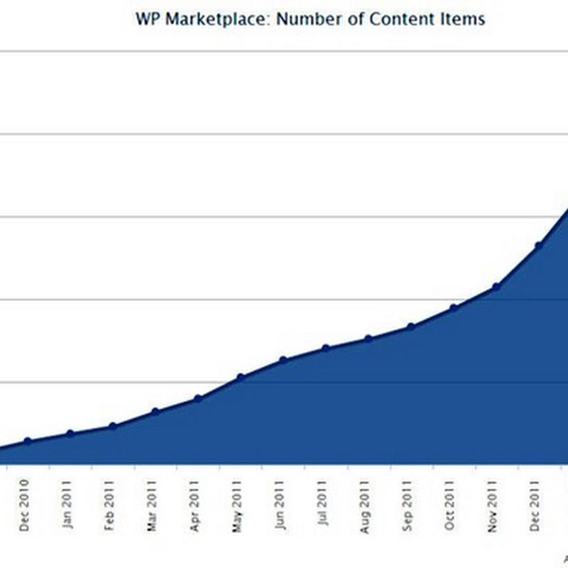 El Martketplace de Windows phone llega a 80000 aplicaciones