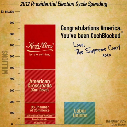 2012 presidential election spending cycle