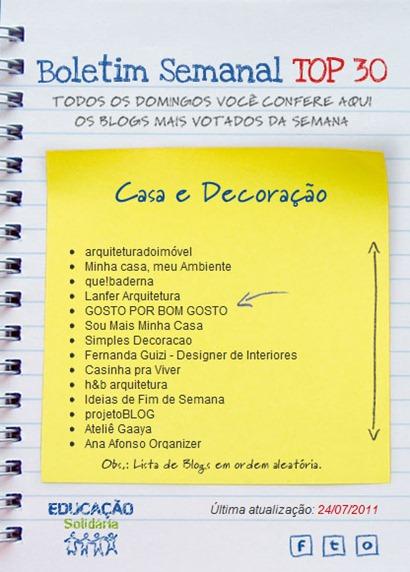 topblog2011