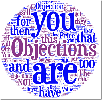 Objections word cloud