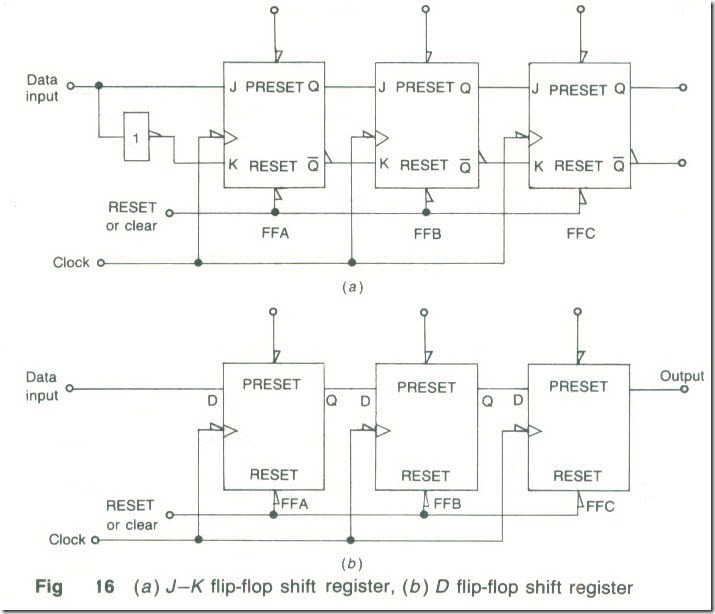 Shift Register-12_03
