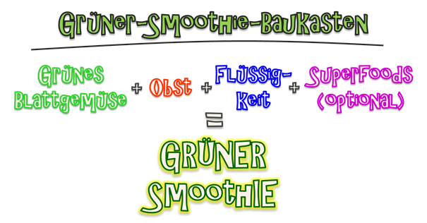 SmoothieBaukasten1