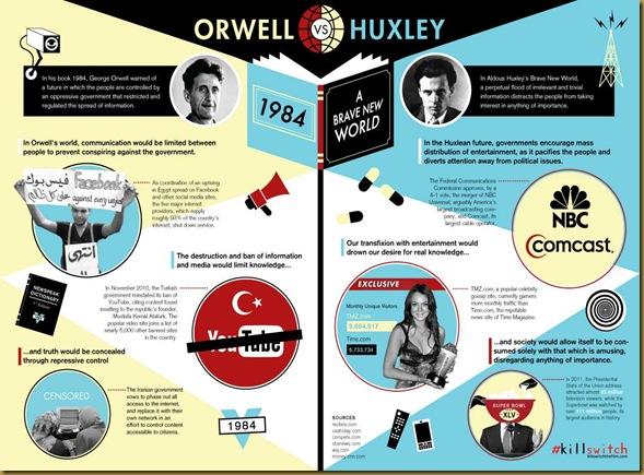 OrwellHuxley