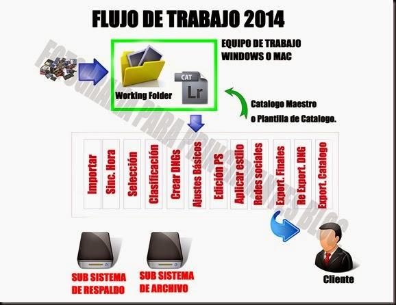 WF2014