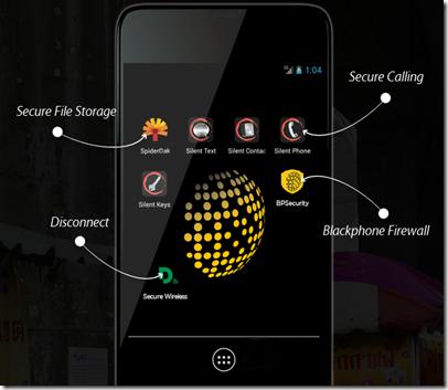 Blackphonen turvaominaisuuksien esittely