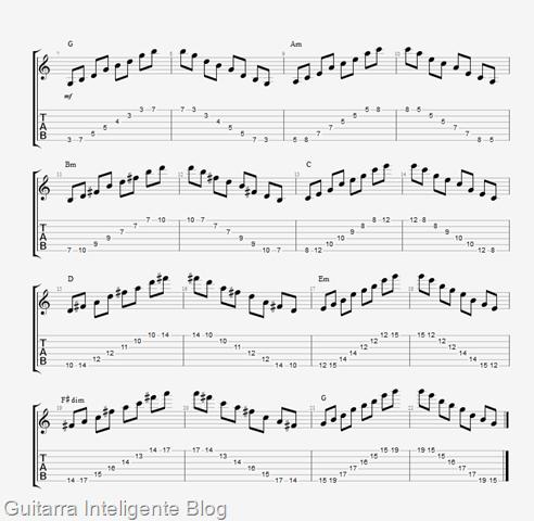 Campo harmonico de G em arpejos modelo de E