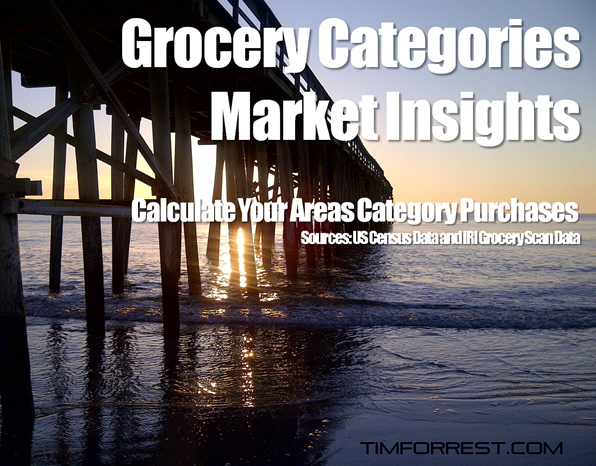 Grocery Categories Market Insights Image