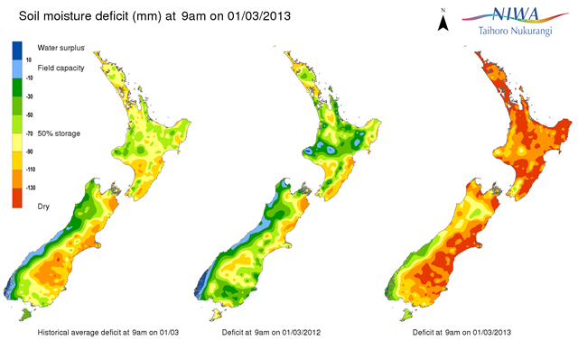 New Zealand soil moisture deficit compared with historical average, January 2013. End of month water balance in the pasture root zone for an average soil type where the available water capacity is taken to be 150 mm. Graphic: NIWA