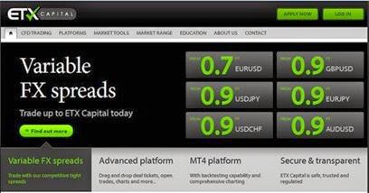 migliore spread broker forex