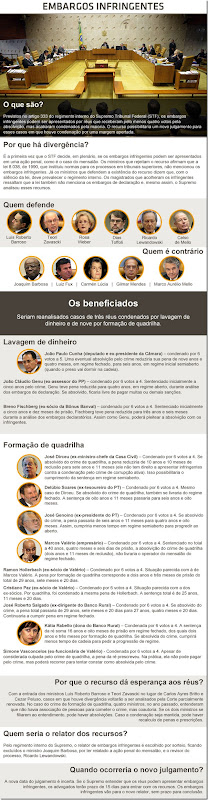 embargos-infringentes-mensalao-3