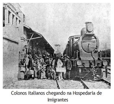 Colonos italianos chegando na Hospedaria de Imigrantes