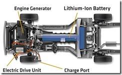 Chevrolet Hybrid's