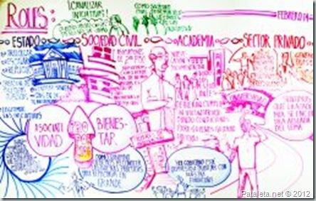 Que es innovacion social 5
