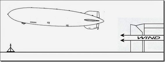 3-26-36 takeoff - Diagram 7
