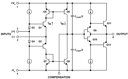 AD846 current feedback op amp (1988)