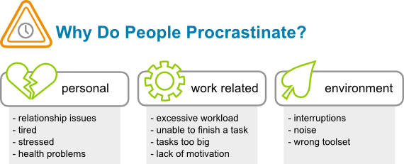 why-procrastinate