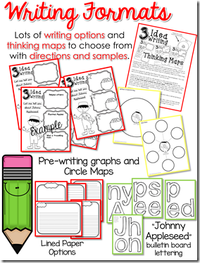 Great blog post on how to start teaching fluency at the start of first grade- Use yoour fluency to support your writing! It is so much easier to write when you have a lot to say!