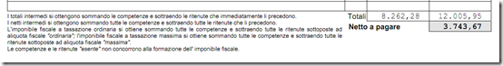 la busta paga del Senatore Idv Stefano Pedica