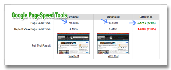 google Page Speed tools