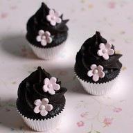Inspiration chocolate