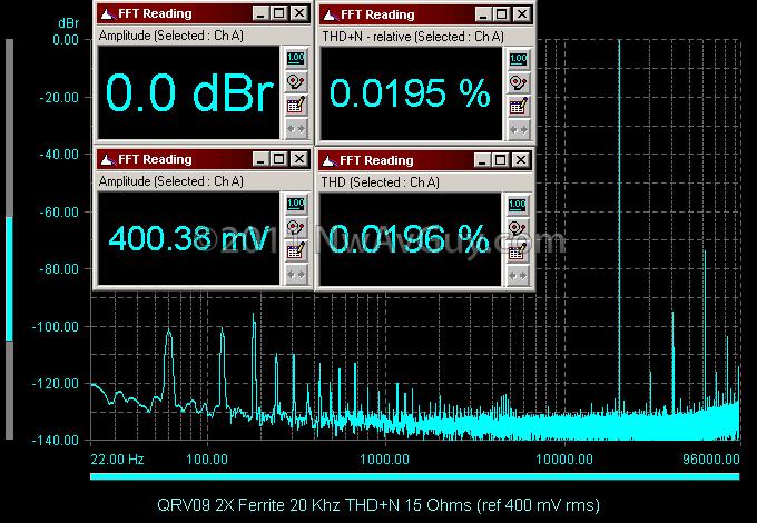 QRV09 2X Ferrite 20 Khz THD N 15 Ohms (ref 400 mV rms)