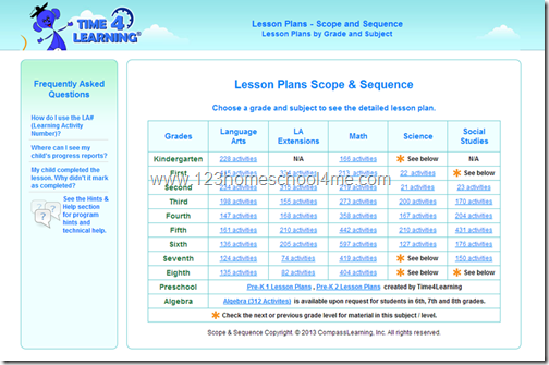 Time4Learning Homeschool Scope & Sequence Lesson Plans
