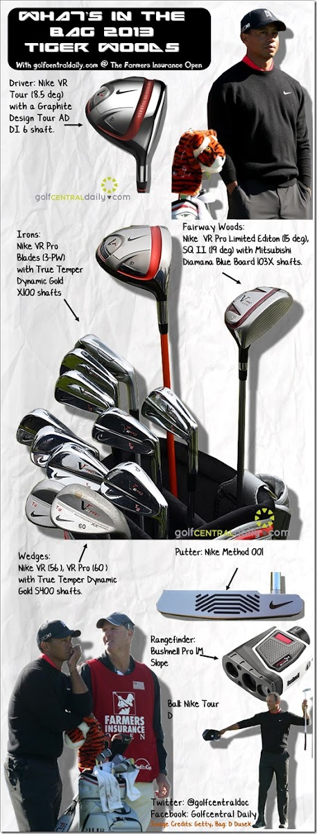 What's In The Bag 2013 tiger woods
